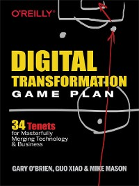 Cover Digital Transformation Game Plan