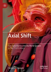 Cover Axial Shift