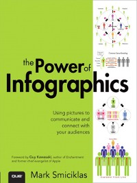Cover The Power of Infographics