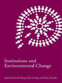 Cover Institutions and Environmental Change