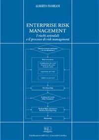 Cover Enterprise risk management