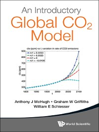 Cover Introductory Global Co2 Model, an (With Companion Media Pack)