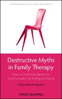 Cover Destructive Myths in Family Therapy