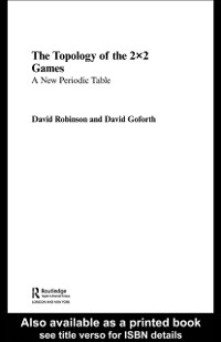 Cover Topology of 2x2 Games