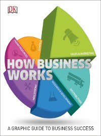 Cover How Business Works
