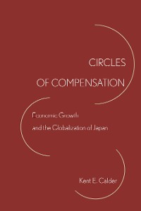 Cover Circles of Compensation