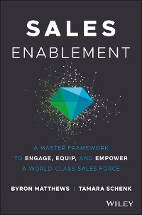 Cover Sales Enablement