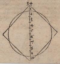 Cover Algebra - Eine Einführung