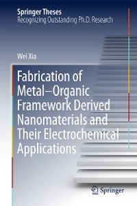 Cover Fabrication of Metal–Organic Framework Derived Nanomaterials and Their Electrochemical Applications