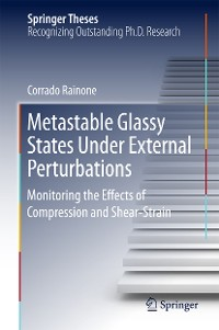 Cover Metastable Glassy States Under External Perturbations